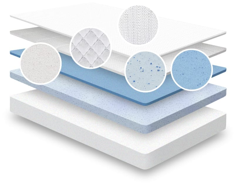 Nectar Mattress Breathable Base Layer