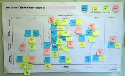 experience-map-activity1