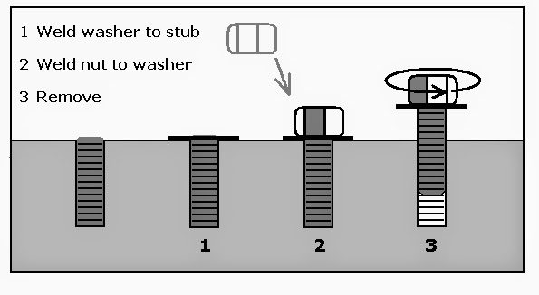 Weld the washer to the stub before you weld the nut!