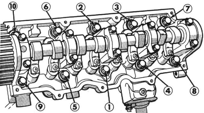 It Is Important To Know The Proper Bolt Sequence