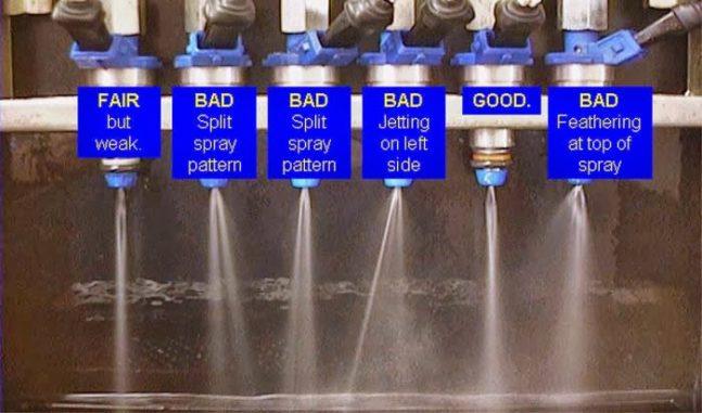 Fuel Injector Spray Patterns