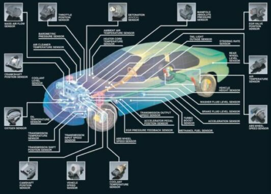 Sensors In Cars - Devices That Monitor And Control Engine Parameters