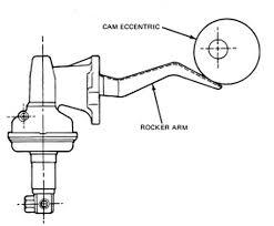 Mechanical Fuel Pumps Arm