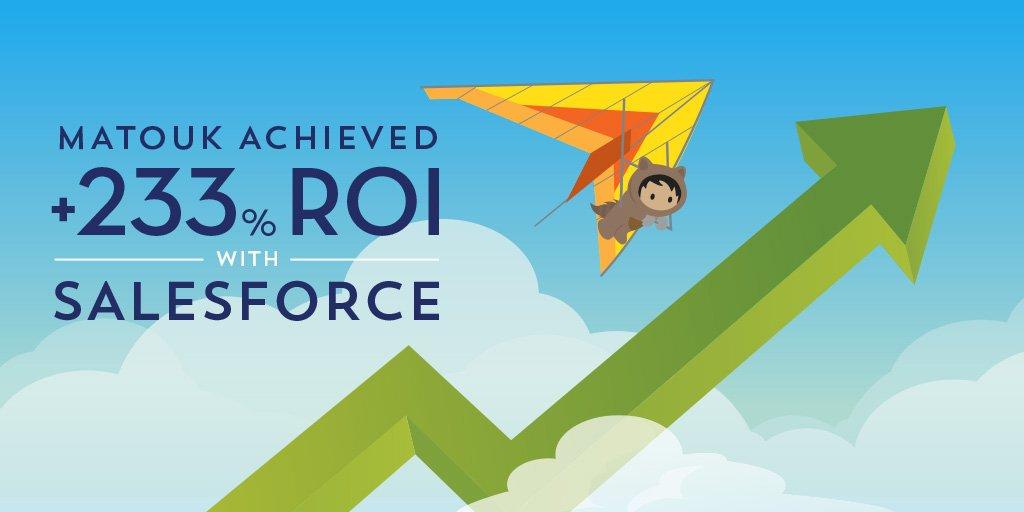 Manufacturing Cloud ROI Study