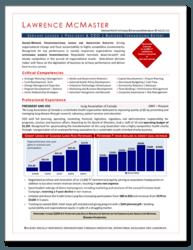 executive resume writing | visual impact