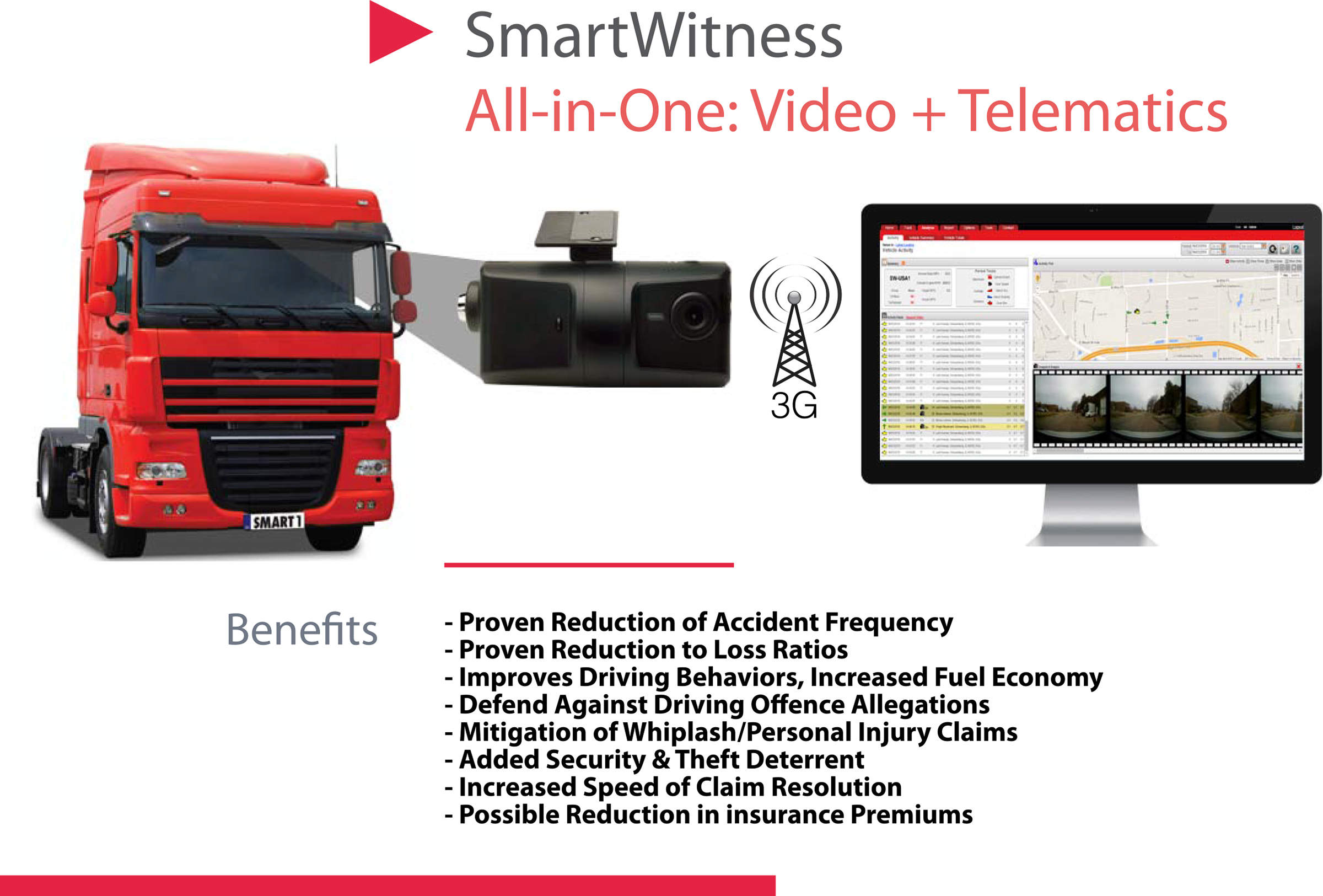 Benefits of Smart Witness GPS Tracking