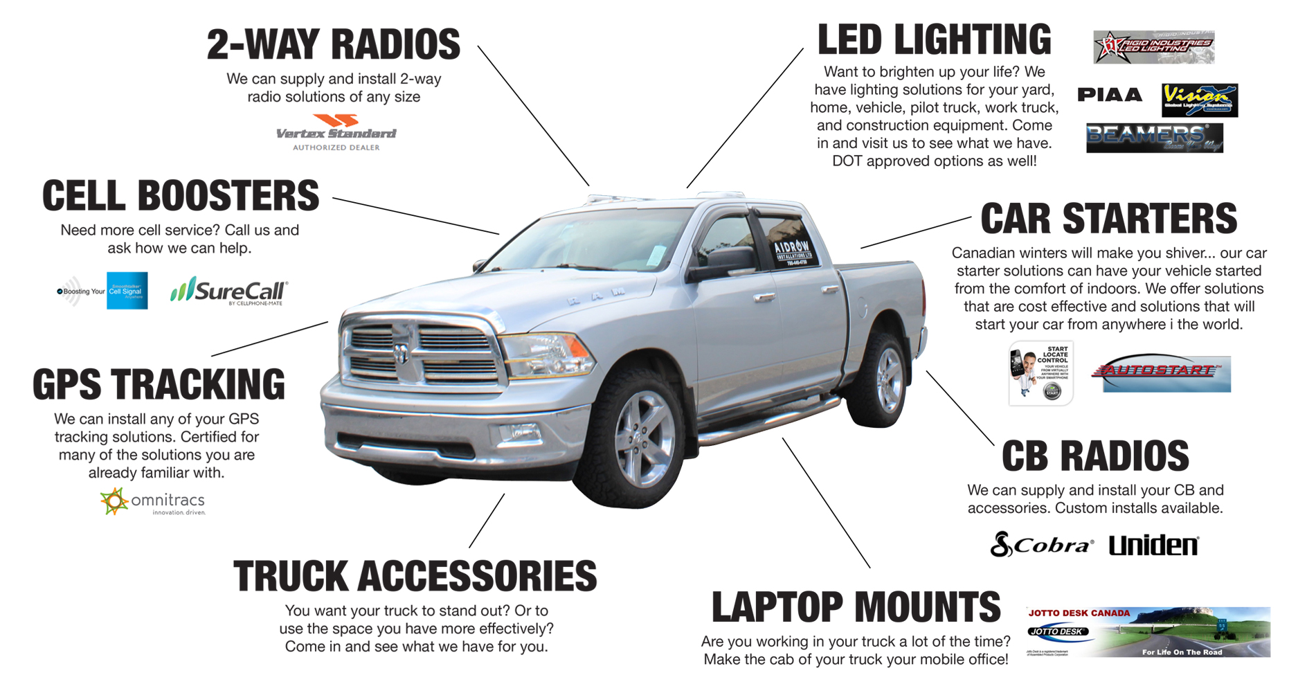 Descriptions of types of products and services Aidrow Installations provides like 2-way radios, cell boosters, car starters, truck accessories, CB radios, LED lighting, and laptop mounts .