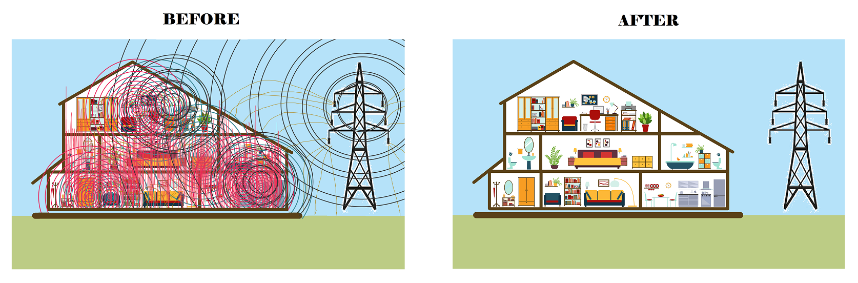 house before and after emf mitigation electromagnetic fields remediation