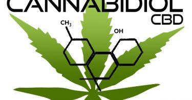 CBD Molecule