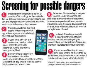 dangers-toddlers-smart-devices