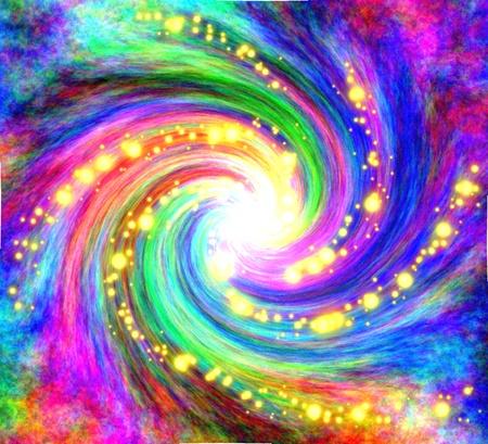 The wonderful world of chakras