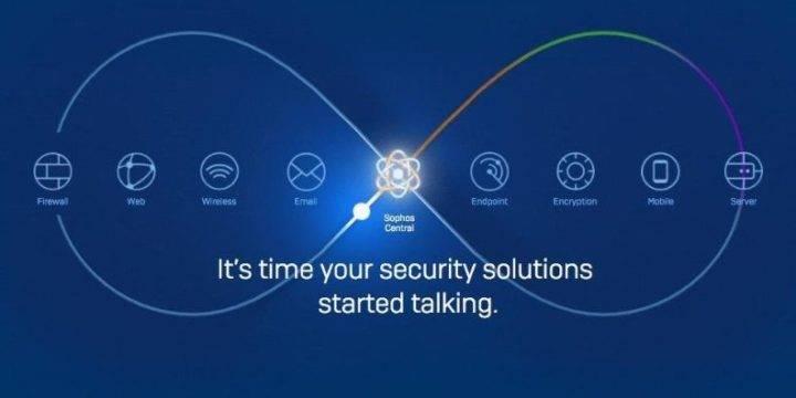 Sophos Security PDQ