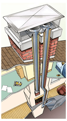 Stainless steel chimney reline for fireplace chimney and furnace heating appliances chimney flue