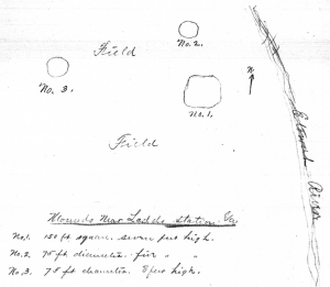 Figure 3. Map of Rowland Mound by James D. Middleton, 1883
