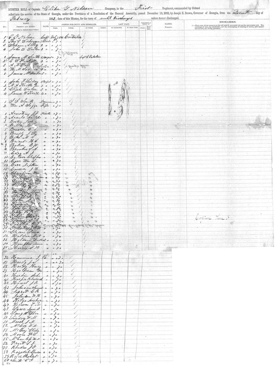 1st Regiment, Georgia Bridge Guard Company F, Partial Muster Roll