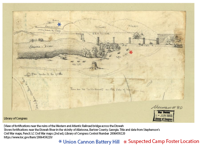 Federal Battery Hill, 1864 - 1865