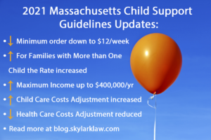 list of 2021 child support update text