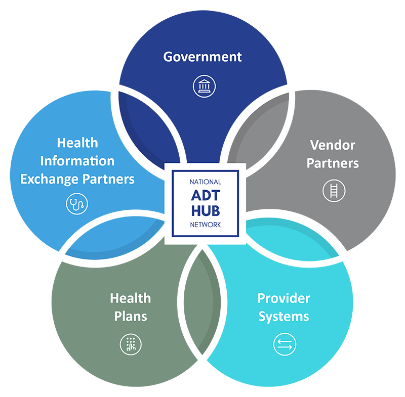 ADT-Hub-graphic-2.3.21-01a-web