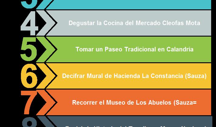 12 Mejores Actividades en Tequila Pueblo Mágico