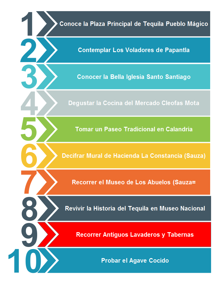Que_hacer_Tequila_Jalisco_sin_tomar_alcohol