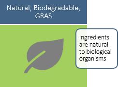 Natural, Biodegradable, GRAS