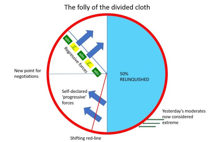 divided cloth