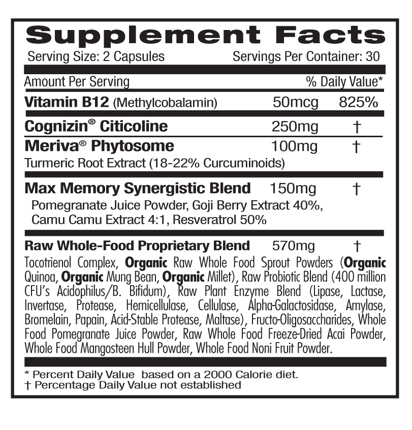 Emerald Labs Memory Health Supp Facts