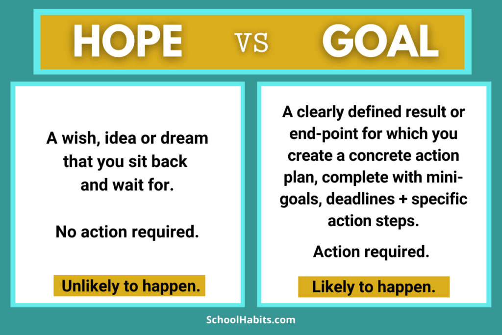 new years resolution ideas for students hope vs goal
