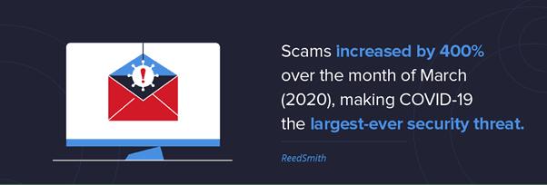 covid19 data breach statistics