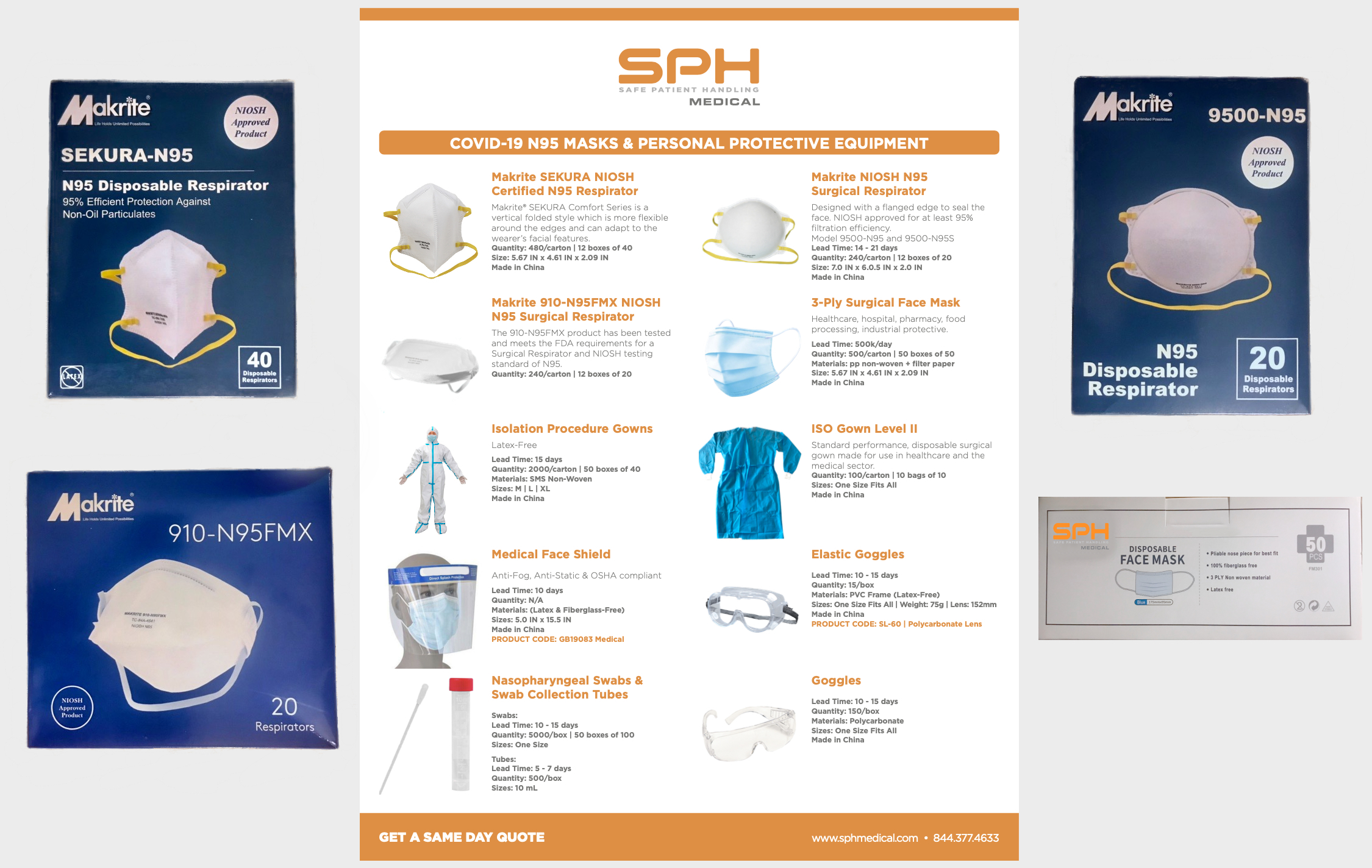 SPH Medical Wholesale PPE