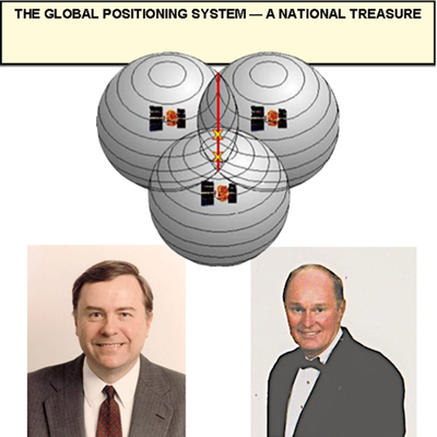 The Global Positioning System – A National Resource