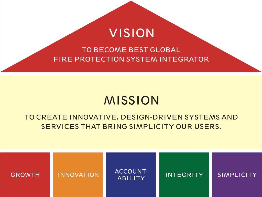 sujay-mission-vision