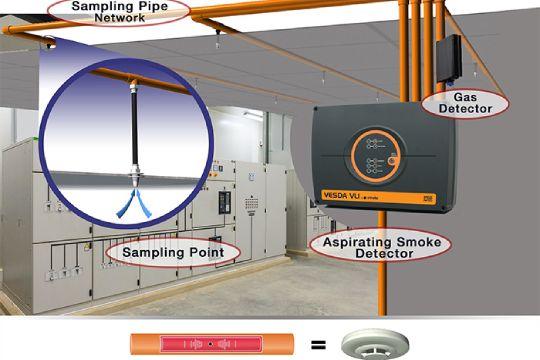 Aspiring-Smoke-Detection