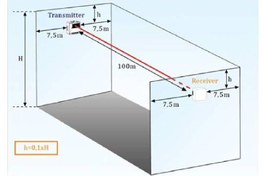 beam-detector-1