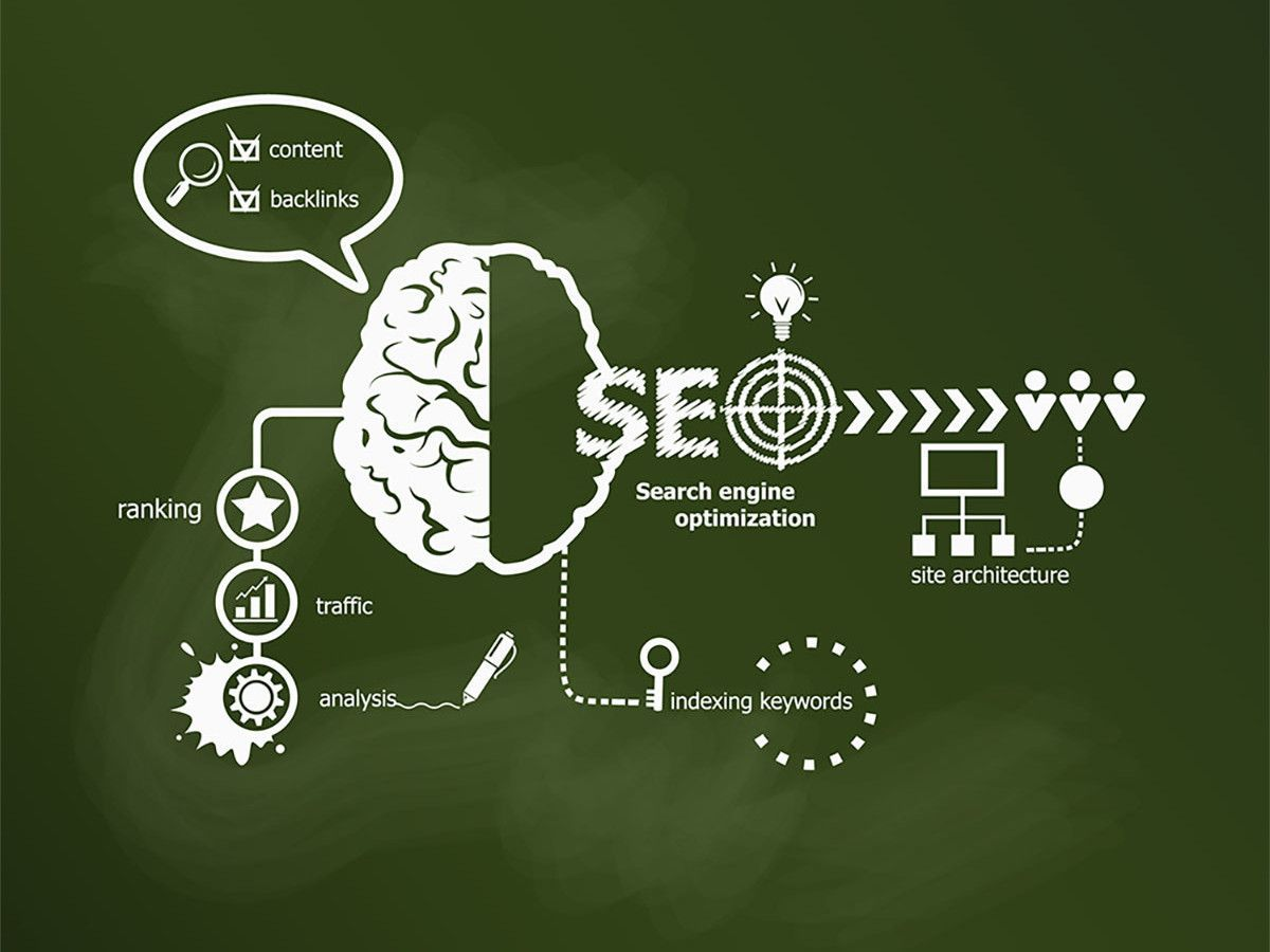 Best SEO Services In The US