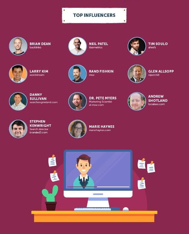 2019 SEO influencers