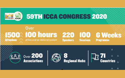 The 59th ICCA Congress was a huge success and testament to the power of the business events industry