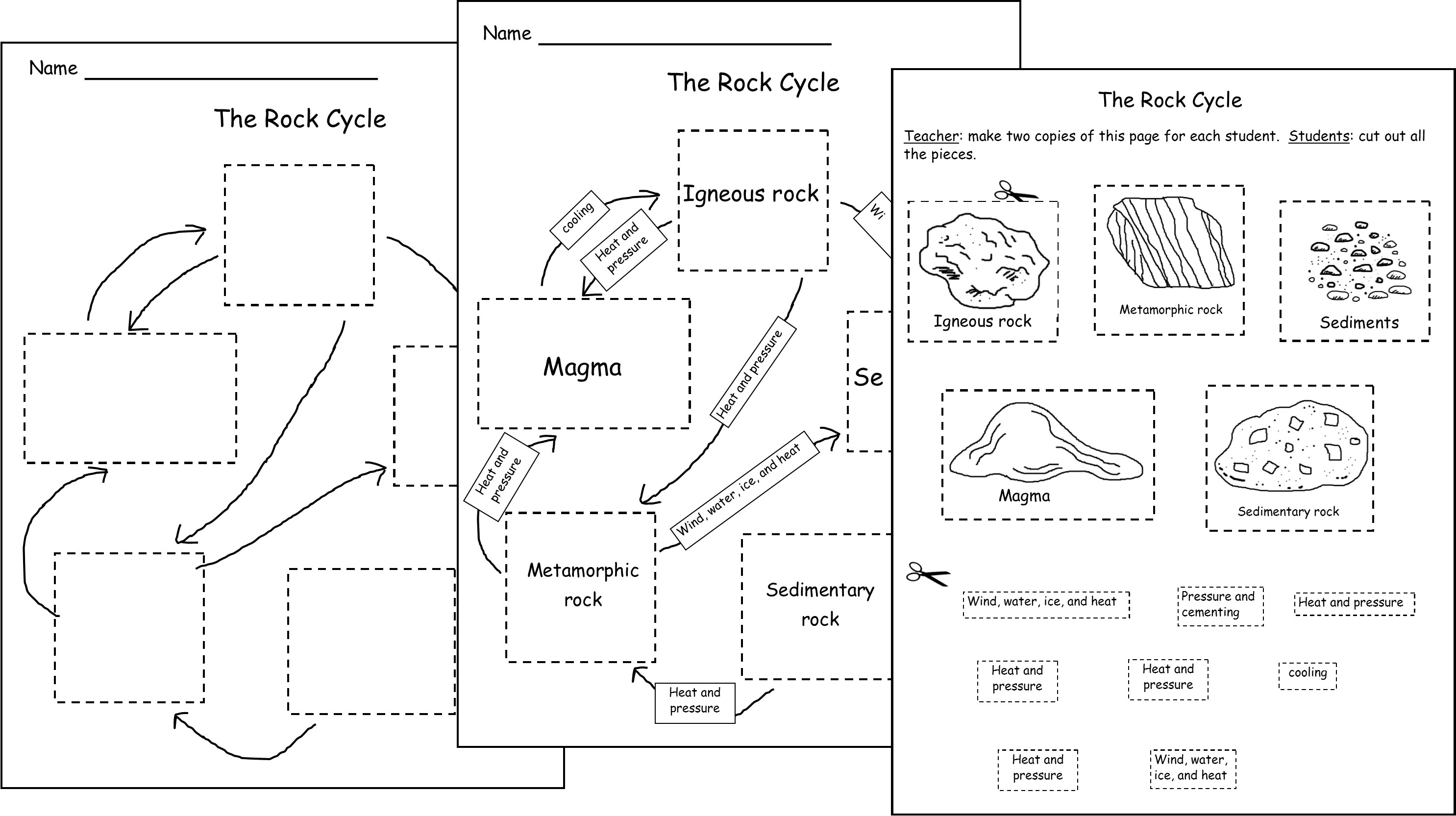 black and white drawings of the Rock Cycle