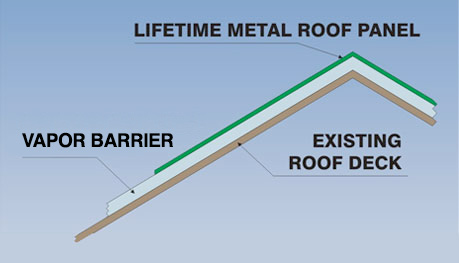 metalroofs_page