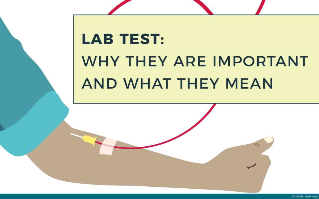 Lab Tests: Why They Are Important and What They Mean