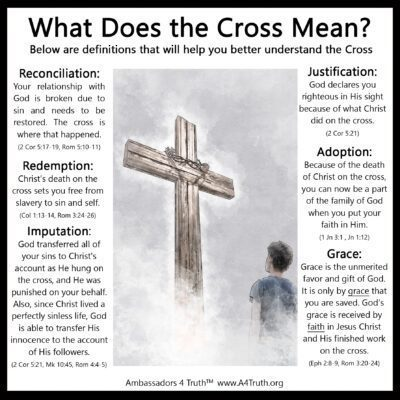 What Does the Cross Mean? Gospel Tract Front