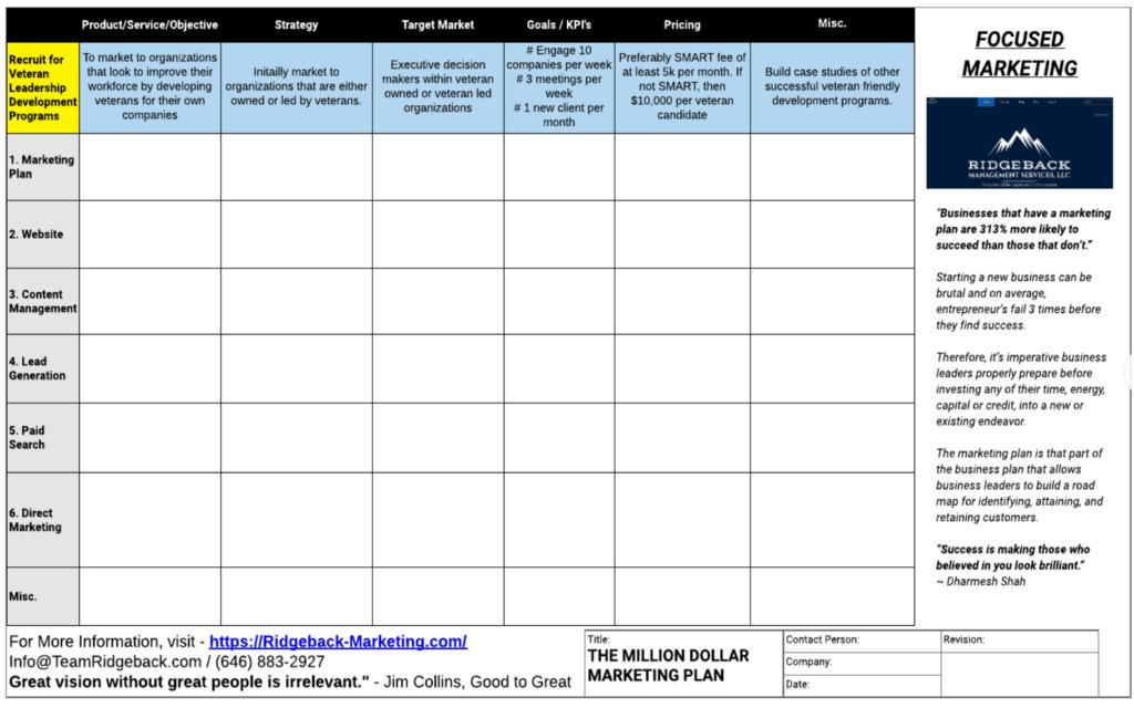 A One Page Marketing Matrix