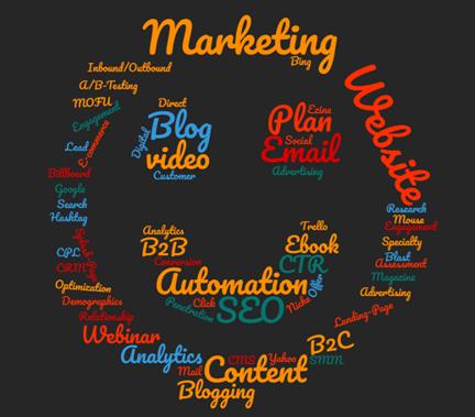 Marketing Assessment Image