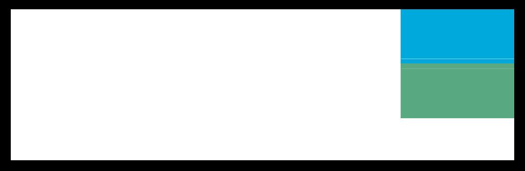 Clean Fuel Partners