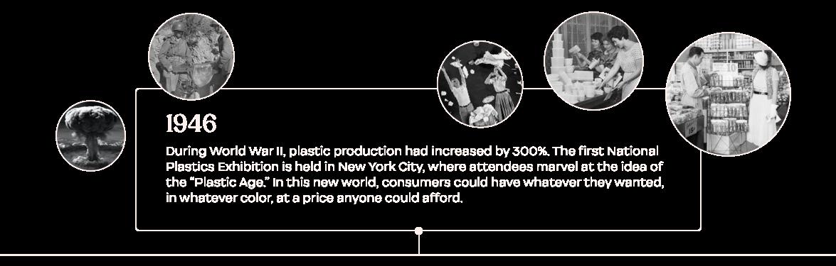 Plastic-History-Timeline-4