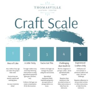 Craft Scale of Difficulty