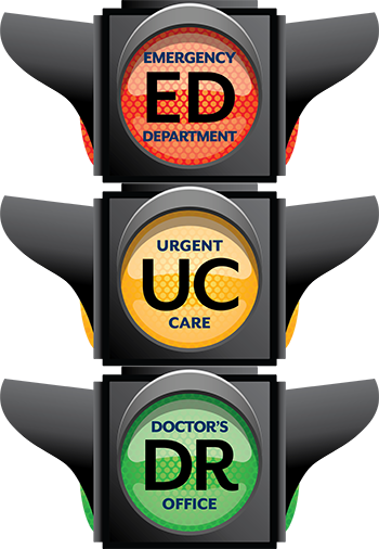 Stoplight graphic, red = go to ER, yellow = go to Urgent Care, green = go to Doctor