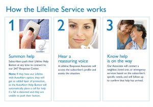 Lifeline_english
