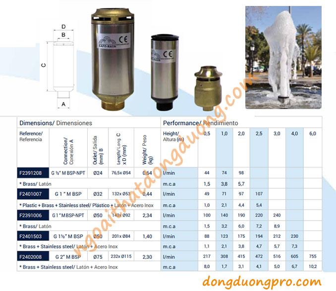 Thông số kỹ thuật vòi phun sủi bọt - (10 m.c.a = 1 bar, m.c.a:metros de columna de agua - metre head)