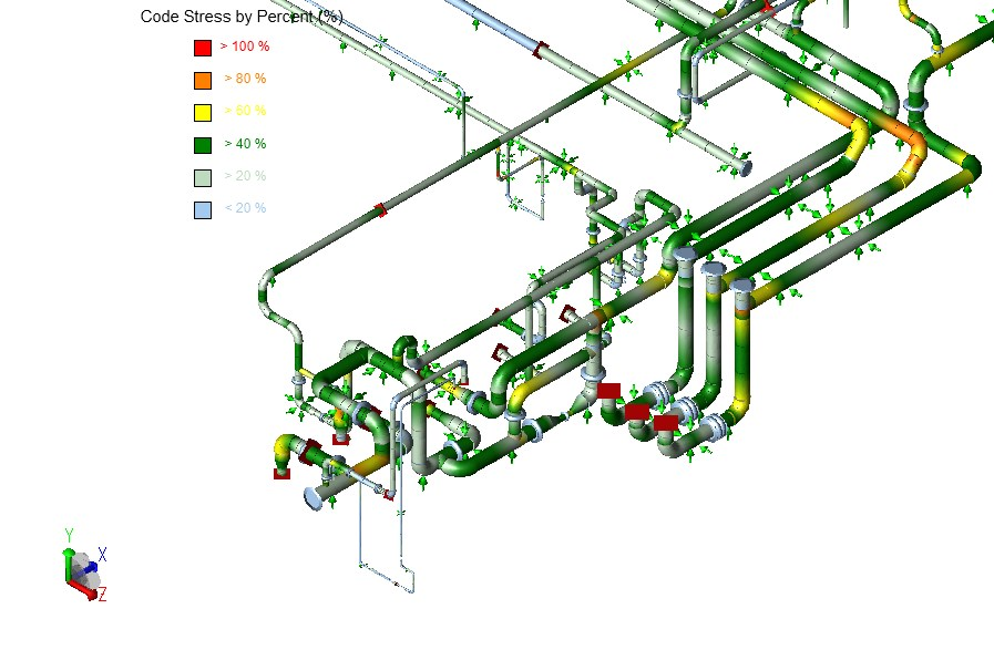 Pipe Stress Analysis of Nonmetallic Piping Systems